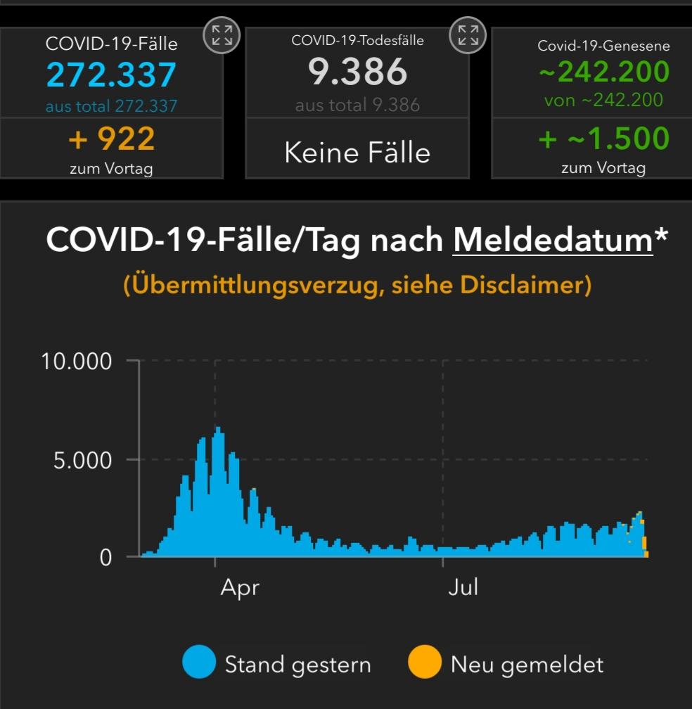 Nessie Deutschland am 21.9.20