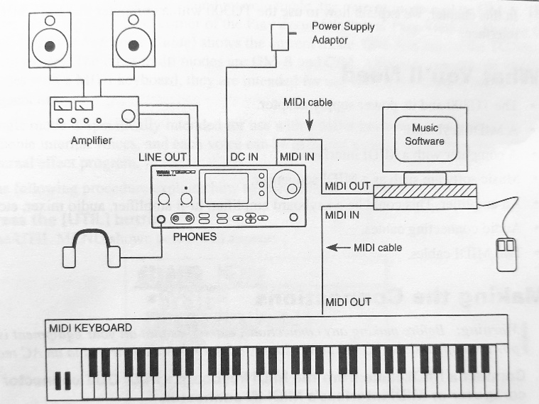 Read more about the article Neues von der Music Workstation