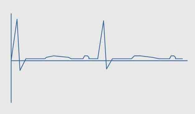 Diagnostische Signalverarbeitung in der Humanmedizin