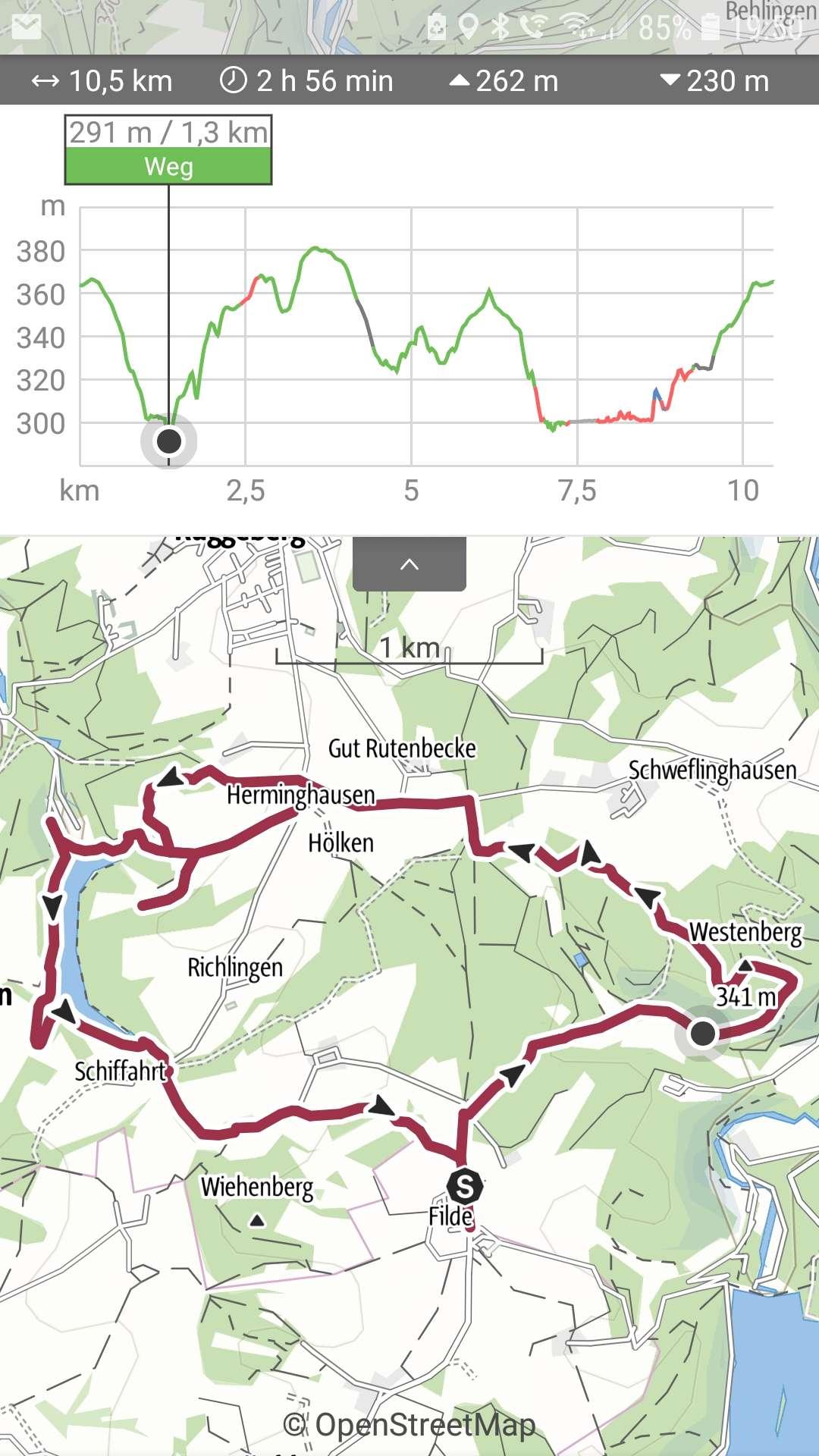 Read more about the article Heilenbecke bis Westenberg, Einkehr in Filde