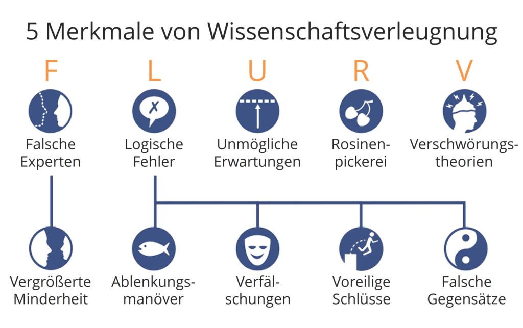 Read more about the article Sind Verschwörungstheoretiker krank?