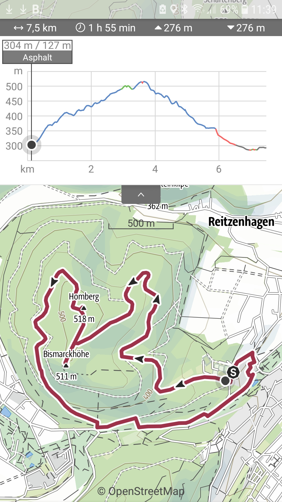 Read more about the article Auf den Homberg