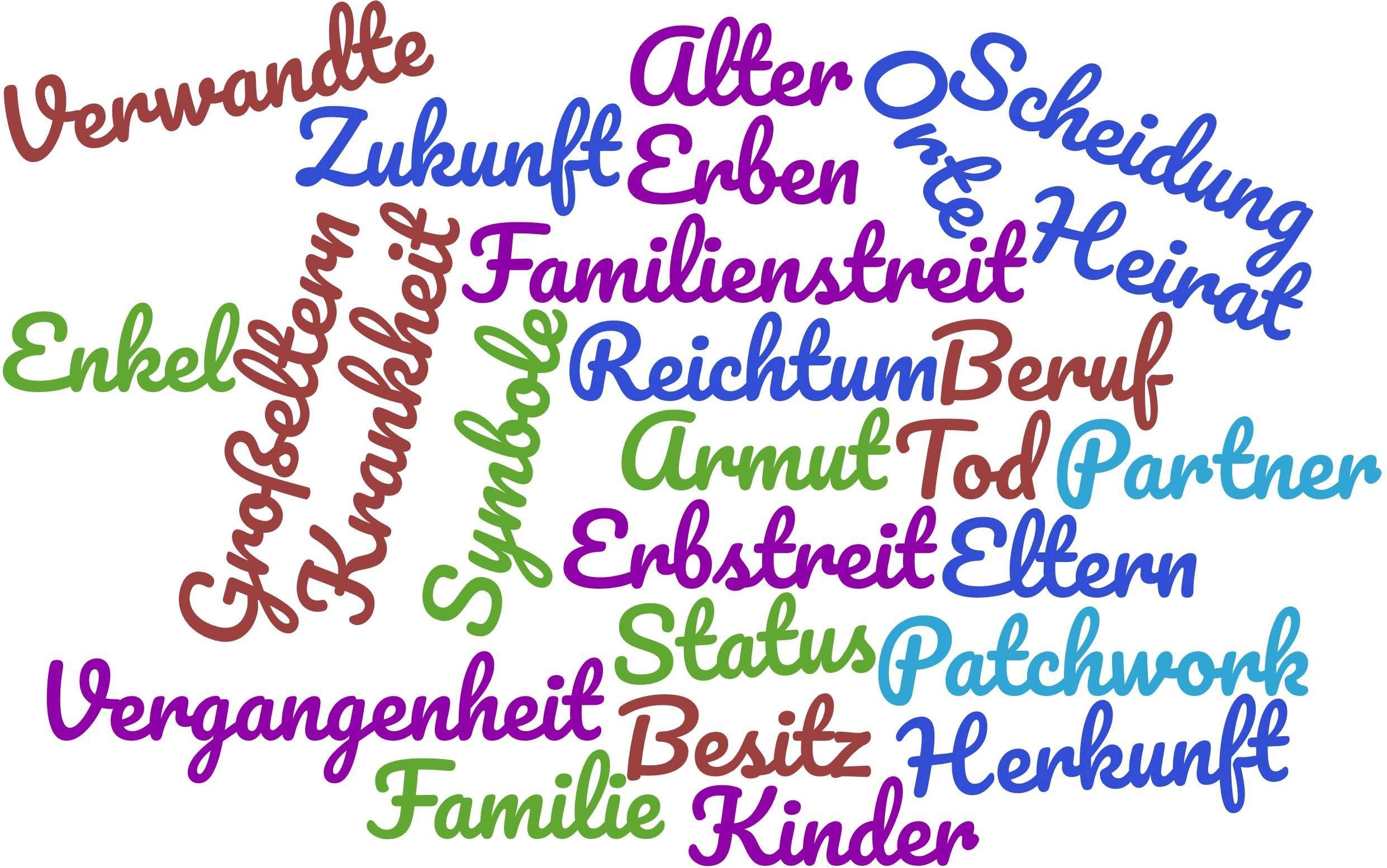 Read more about the article Zeit der Familie