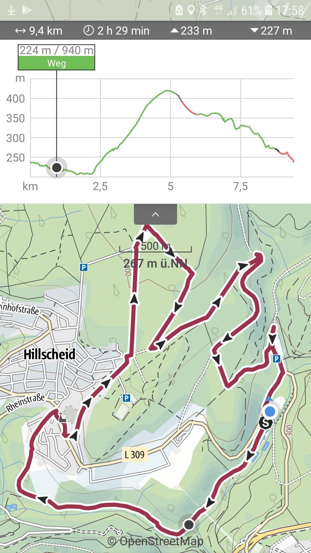 Read more about the article Von Hüttenmühle nach Hillscheid, zum Kleinkastell und zurück